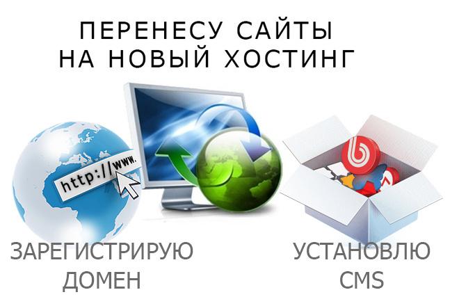 Перенесу сайт, зарегистрирую домен и хостинг, установлю CMS 1 - kwork.ru
