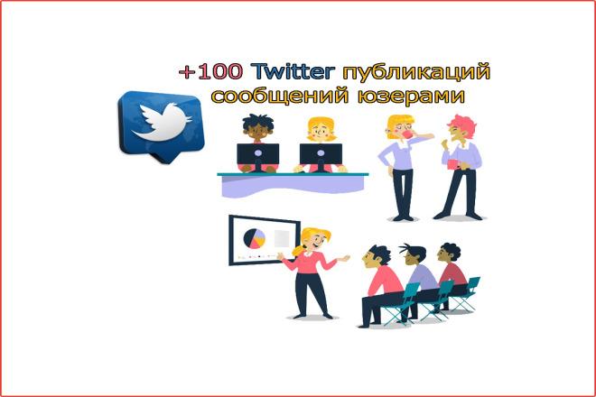 +100 Twitter публикаций сообщений юзерами 1 - kwork.ru