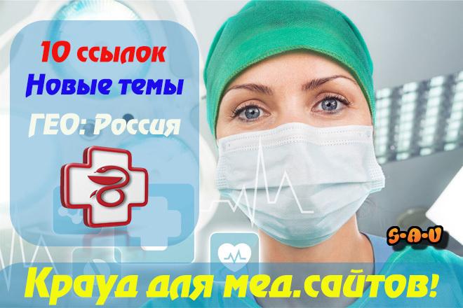 Крауд для медицинских сайтов. Новые темы. Уникальные тексты 1 - kwork.ru