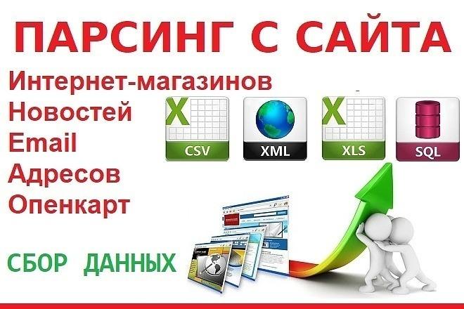 Сбор данных из интернета, импорт товаров 1 - kwork.ru