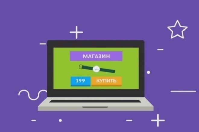 Магазин на авито. Быстрый тест ниши - увеличение продаж в существующей 1 - kwork.ru