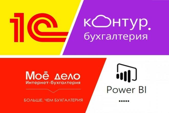 Услуги бухгалтера 1 - kwork.ru