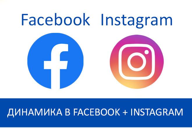 Динамический ремаркетинг Facebook + Instagram для интернет-магазинов 1 - kwork.ru