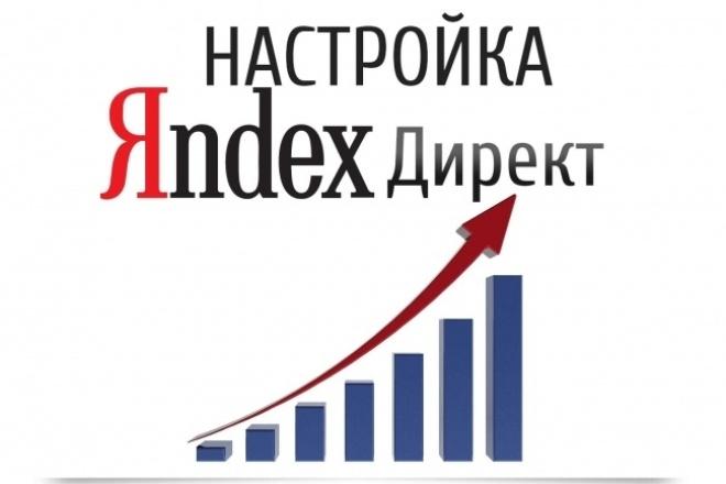 Качественная настройка Яндекс. Директ РСЯ 1 - kwork.ru