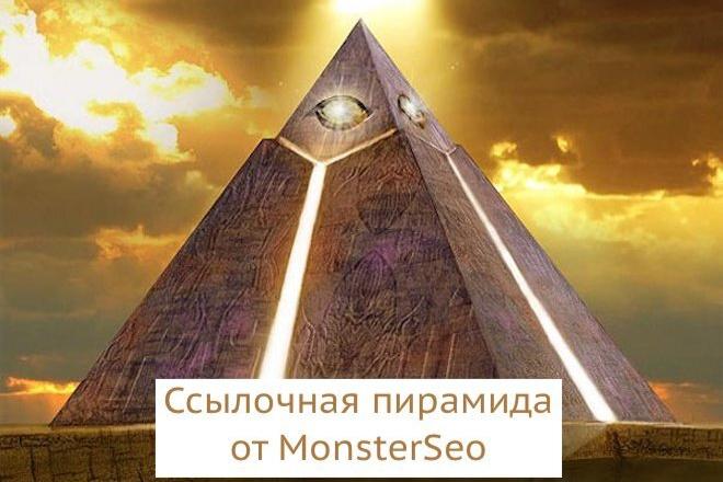 Ссылочная Пирамида - Грандиозно Эффективное Продвижение Ваших Сайтов 1 - kwork.ru