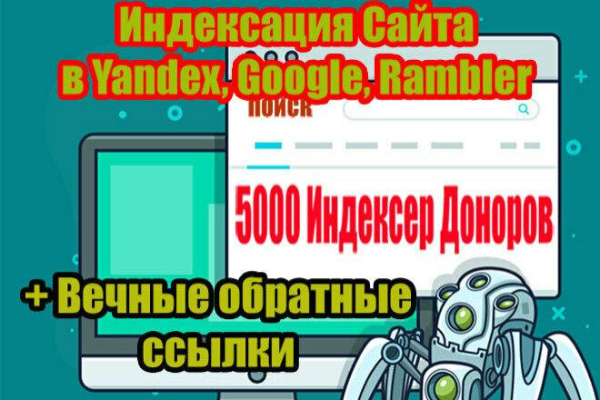 Индексация сайта в поисковых системах с гарантией. Обратные Ссылки 1 - kwork.ru