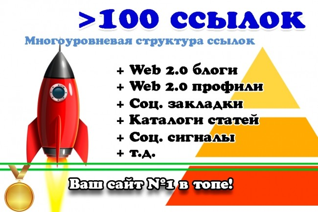 100 вечных статейных ссылок с блогов с многоуровневой архитектурой 1 - kwork.ru