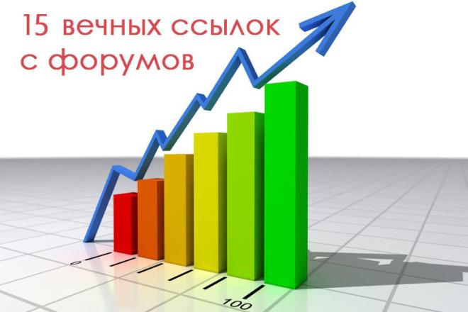 15 вечных ссылок на форумах с ИКС от 100 1 - kwork.ru