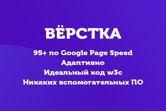 Верстка любых элементов в идеальный код 7 - kwork.ru