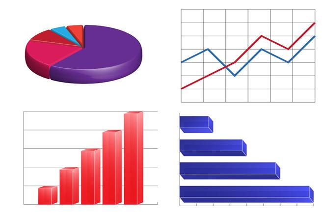 Видеокурс Мастер диаграмм Excel, визуализация и анализ данных 1 - kwork.ru