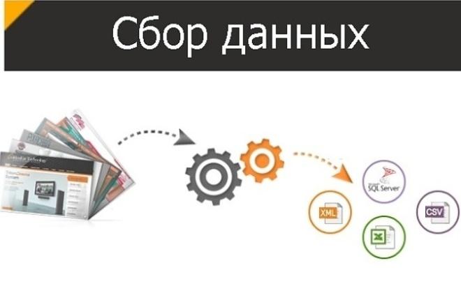 Соберу данные с интернета 1 - kwork.ru