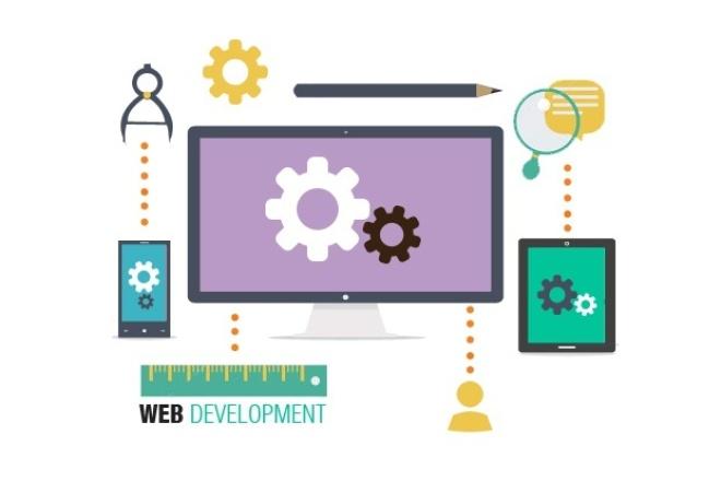 WEB-приложение 1 - kwork.ru