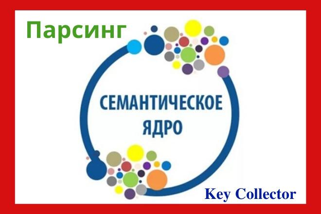 Парсинг ключевых запросов. Сбор семантического ядра в Key Collektor 1 - kwork.ru