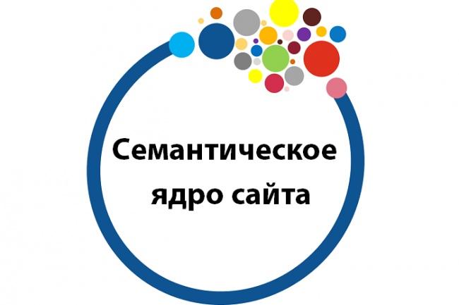 Семантическое ядро до 400 ключевых слов с группировкой 1 - kwork.ru