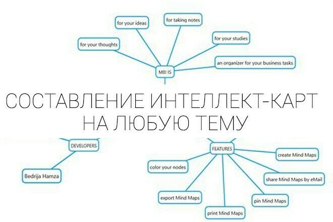 Составлю интеллект-карту на любую тему 1 - kwork.ru