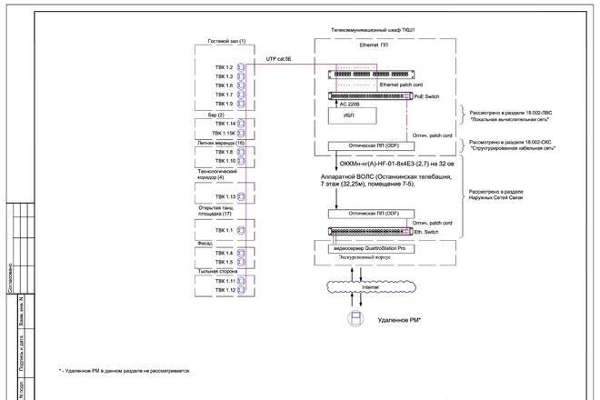 Проект слаботочных сетей безопасности или отдельные чертежи 3 - kwork.ru