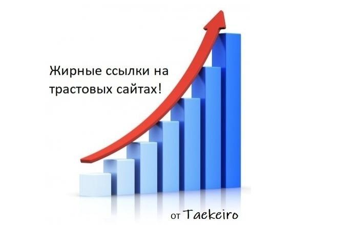 20+ вечных ссылок с трастовых сайтов. Ручная работа, высокие ИКС 1 - kwork.ru