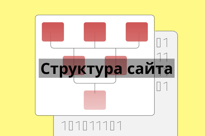 Структура сайта 1 - kwork.ru