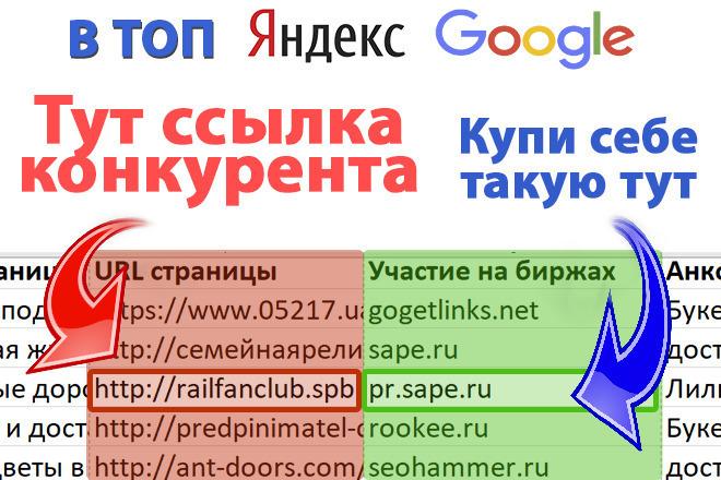 Анализ, поиск ссылок 10 конкурентов + где их купить + ключевые слова 1 - kwork.ru