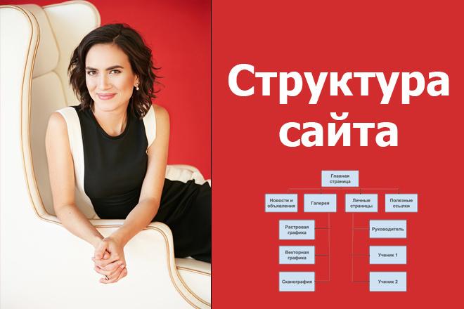 Составление структуры сайта 1 - kwork.ru