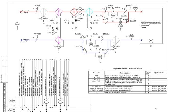 Проект автоматизации и диспетчеризации на комплектном оборудовании 1 - kwork.ru