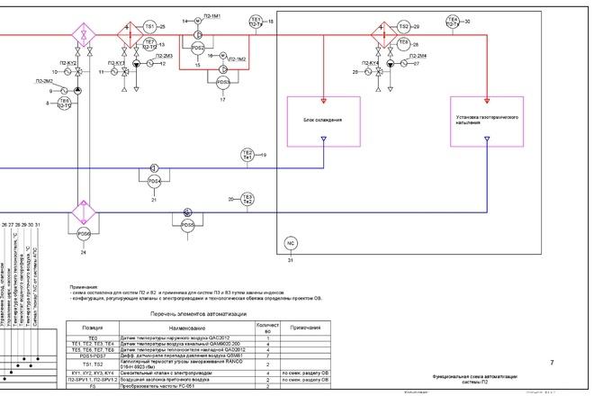 Проект автоматизации и диспетчеризации на комплектном оборудовании 2 - kwork.ru