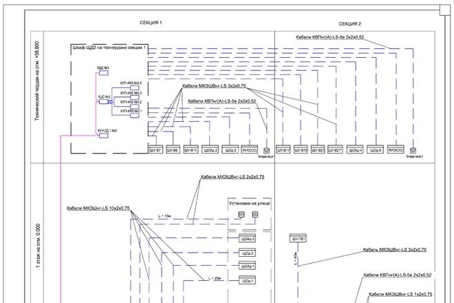 Проект автоматизации и диспетчеризации на комплектном оборудовании 4 - kwork.ru