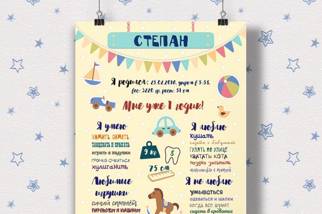Именной постер достижений на годовщину ребенку 2 - kwork.ru