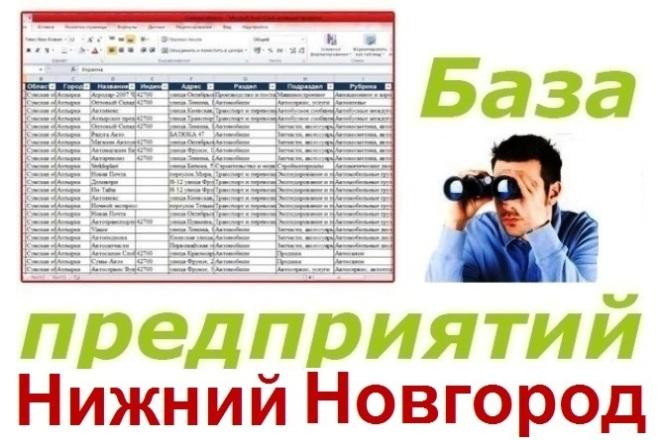 База Нижнего Новгорода для рассылок и обзвона 1 - kwork.ru