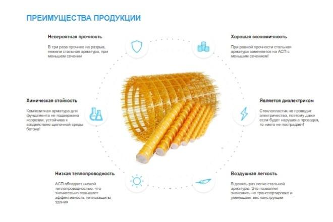 Сайт на Joomla 3 помогу создать за один день 3 - kwork.ru