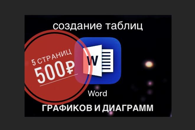 Таблицы, графики в Word 1 - kwork.ru