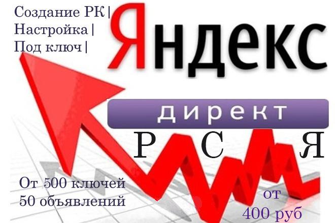 Создание и настройка контекстной рекламы РСЯ под ключ 1 - kwork.ru