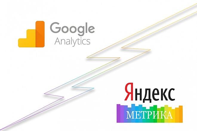Подключу на ваш сайт счётчики Яндекс метрики и Гугл Аналитикс 1 - kwork.ru