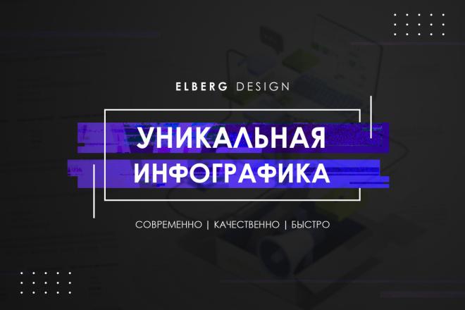 Разработаю уникальную инфографику. Современно, качественно и быстро 45 - kwork.ru
