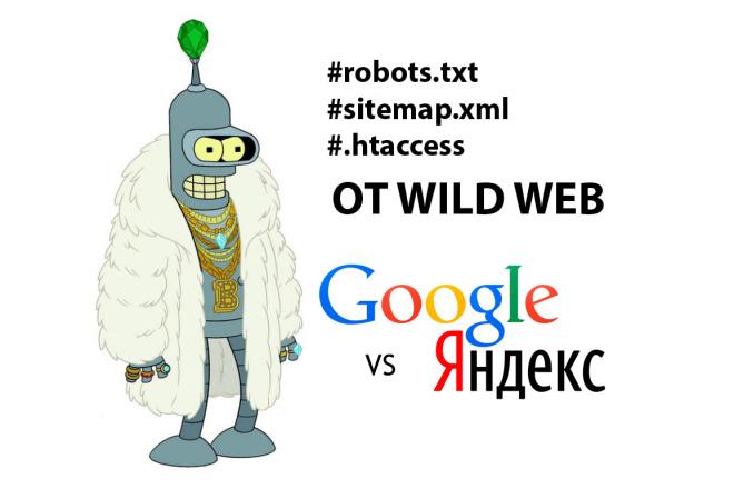 Настройка robots.txt и sitemap.xml на Wordpress, DLE, Joomla, Bitrix 1 - kwork.ru