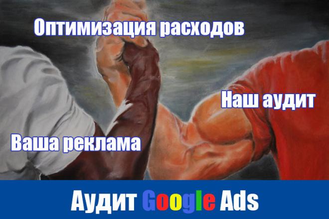 Аудит контекстной рекламы Google Ads 1 - kwork.ru