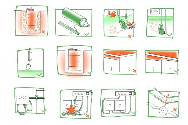 Инфографика для иконок сайта 3 - kwork.ru