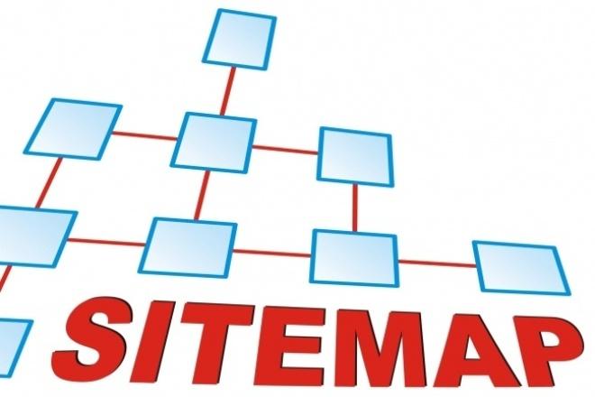 Создаю файлы Sitemap и Robots для Вашего сайта 1 - kwork.ru